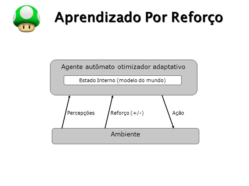 LOGO Aprendizado Por Reforço Agente autômato otimizador adaptativo Estado Interno (modelo do mundo) Ambiente PercepçõesReforço (+/-)Ação
