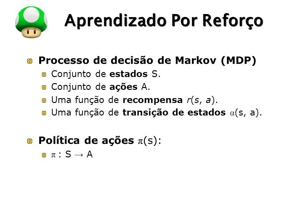 LOGO Aprendizado Por Reforço Processo de decisão de Markov (MDP) Conjunto de estados S. Conjunto de ações A. Uma função de recompensa r(s, a). Uma fun