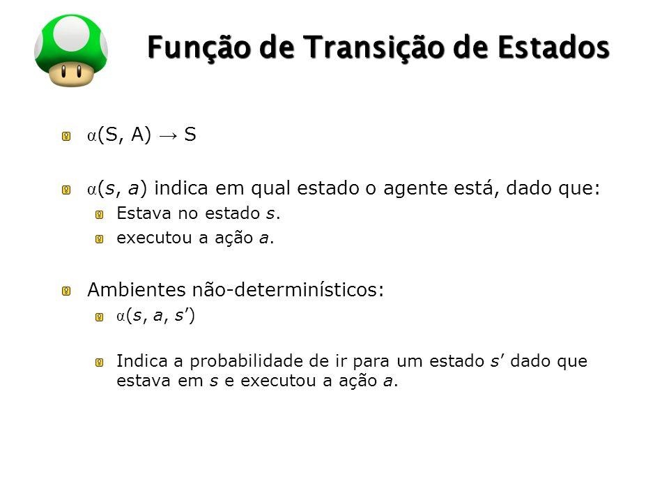 LOGO Função de Transição de Estados α (S, A) S α (s, a) indica em qual estado o agente está, dado que: Estava no estado s. executou a ação a. Ambiente