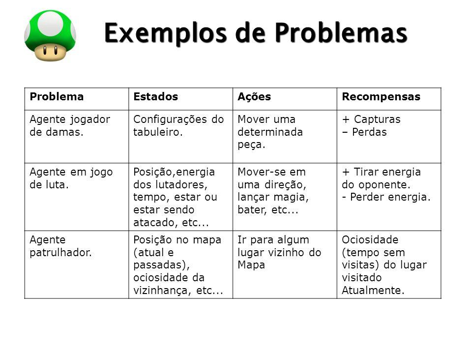 LOGO Exemplos de Problemas ProblemaEstadosAçõesRecompensas Agente jogador de damas. Configurações do tabuleiro. Mover uma determinada peça. + Capturas