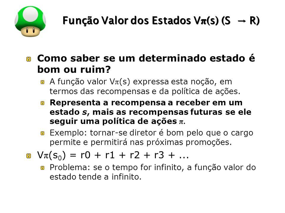 LOGO Função Valor dos Estados V π (s) (S R) Como saber se um determinado estado é bom ou ruim? A função valor V π (s) expressa esta noção, em termos d