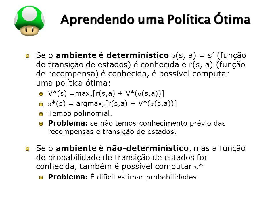 LOGO Aprendendo uma Política Ótima Se o ambiente é determinístico α (s, a) = s (função de transição de estados) é conhecida e r(s, a) (função de recom