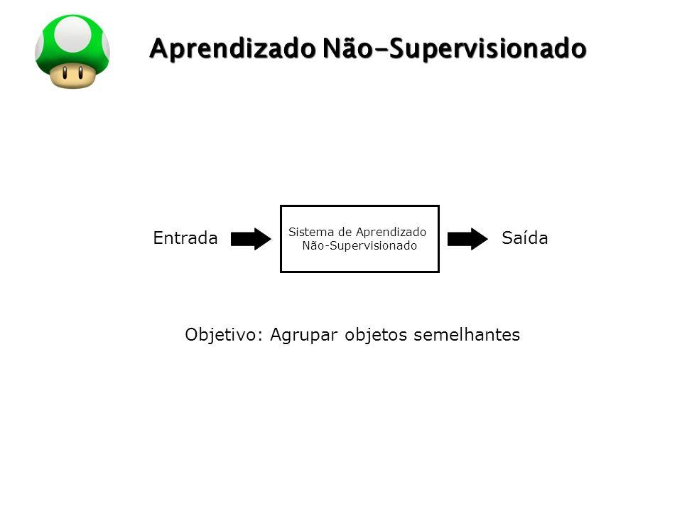 LOGO Aprendizado Por Reforço Sistema de Aprendizado Por Reforço EntradaSaída Informação de Treinanento = Avaliação(Recompenças, Punições) Objetivo: Conseguir o máximo de reforço possível