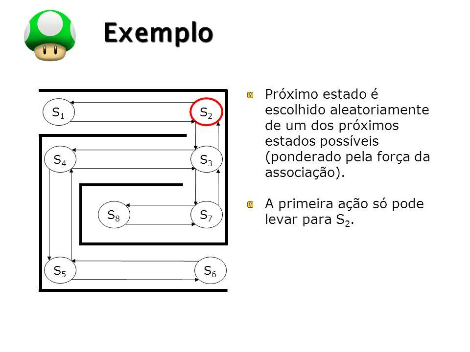 LOGO Exemplo S1S1 S2S2 S4S4 S3S3 S8S8 S7S7 S5S5 S6S6 Próximo estado é escolhido aleatoriamente de um dos próximos estados possíveis (ponderado pela fo