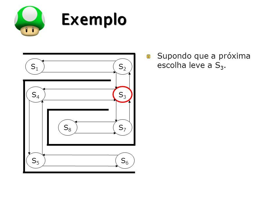 LOGO Exemplo S1S1 S2S2 S4S4 S3S3 S8S8 S7S7 S5S5 S6S6 Em S 3, as possíveis escolhas são S 2, S 4, ou S 7.