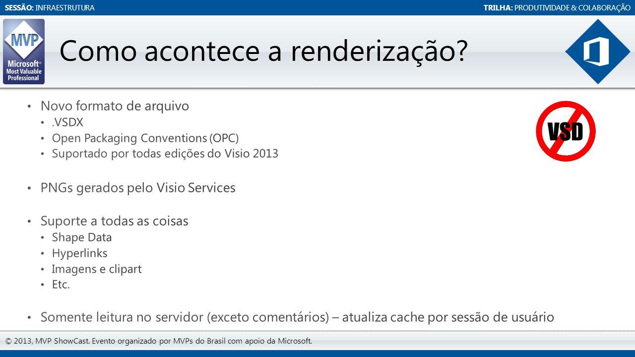 SESSÃO: INFRAESTRUTURATRILHA: PRODUTIVIDADE & COLABORAÇÃO © 2013, MVP ShowCast. Evento organizado por MVPs do Brasil com apoio da Microsoft. Como acon