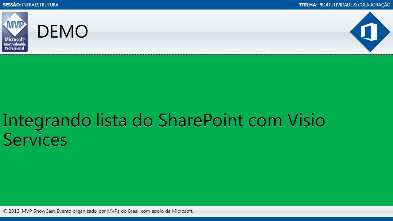 SESSÃO: INFRAESTRUTURATRILHA: PRODUTIVIDADE & COLABORAÇÃO © 2013, MVP ShowCast. Evento organizado por MVPs do Brasil com apoio da Microsoft. DEMO Inte