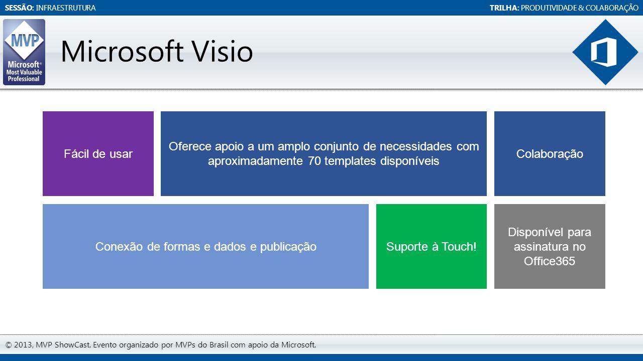 SESSÃO: INFRAESTRUTURATRILHA: PRODUTIVIDADE & COLABORAÇÃO © 2013, MVP ShowCast. Evento organizado por MVPs do Brasil com apoio da Microsoft. Microsoft