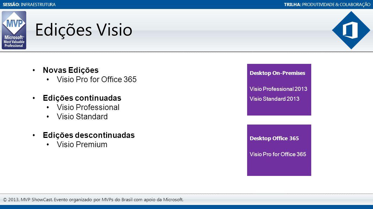 SESSÃO: INFRAESTRUTURATRILHA: PRODUTIVIDADE & COLABORAÇÃO © 2013, MVP ShowCast. Evento organizado por MVPs do Brasil com apoio da Microsoft. Edições V
