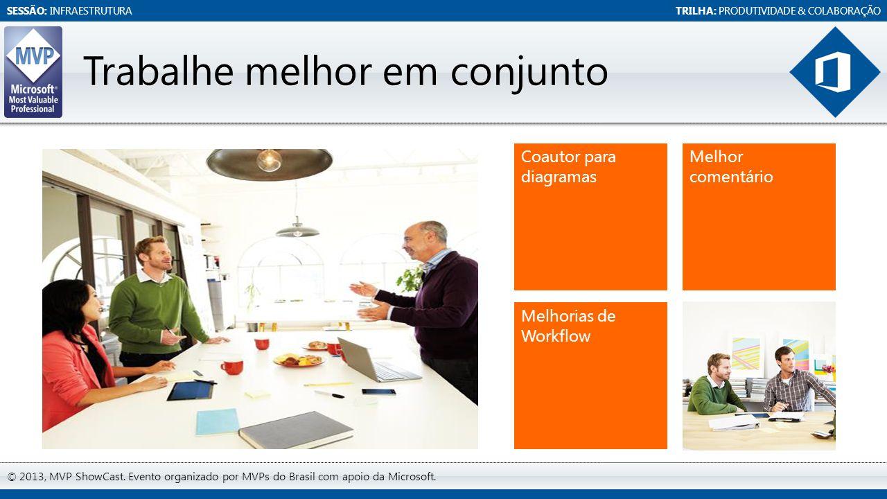 SESSÃO: INFRAESTRUTURATRILHA: PRODUTIVIDADE & COLABORAÇÃO © 2013, MVP ShowCast. Evento organizado por MVPs do Brasil com apoio da Microsoft. Trabalhe