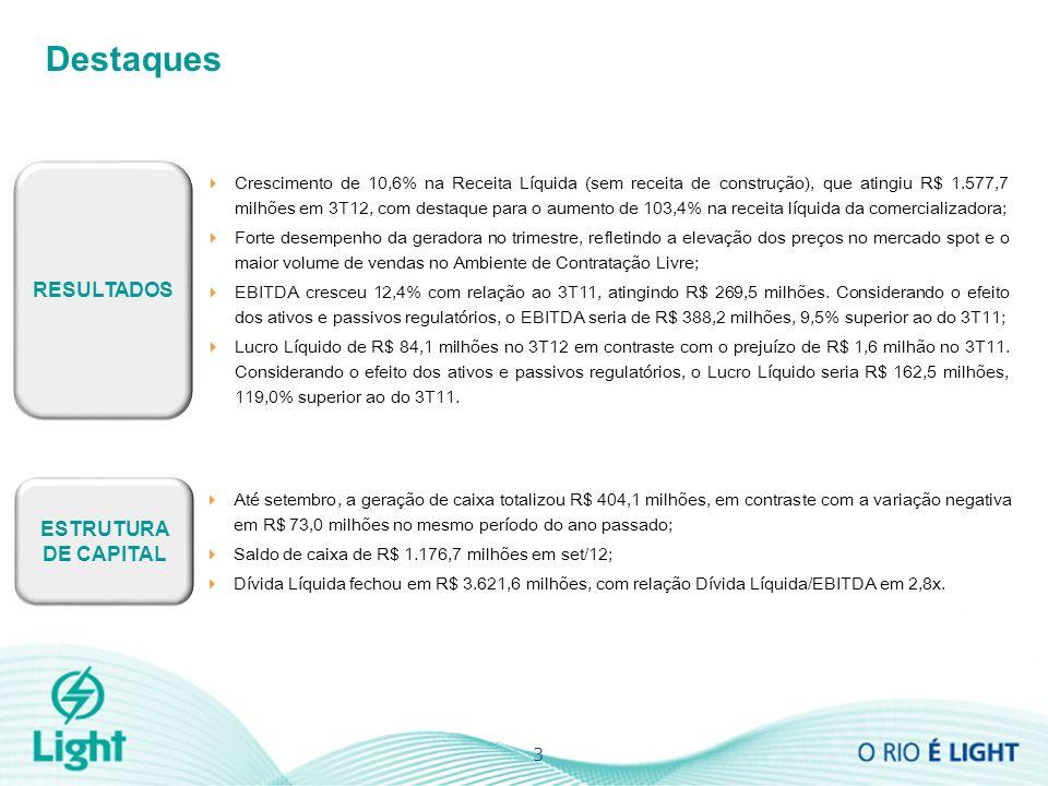 3 Destaques Crescimento de 10,6% na Receita Líquida (sem receita de construção), que atingiu R$ 1.577,7 milhões em 3T12, com destaque para o aumento d
