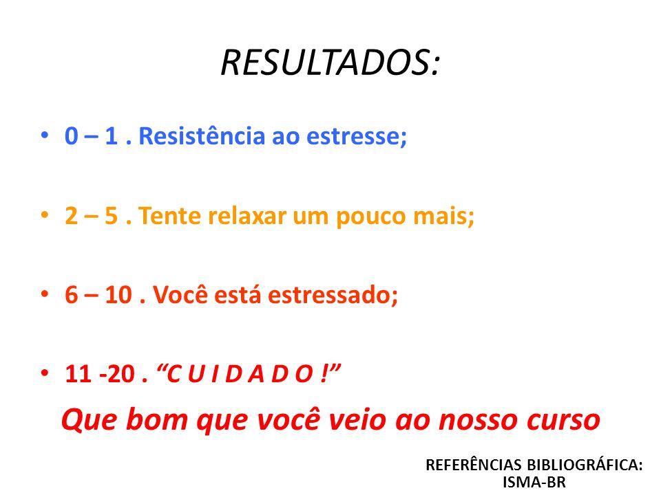 RESULTADOS: 0 – 1. Resistência ao estresse; 2 – 5. Tente relaxar um pouco mais; 6 – 10. Você está estressado; 11 -20. C U I D A D O ! Que bom que você