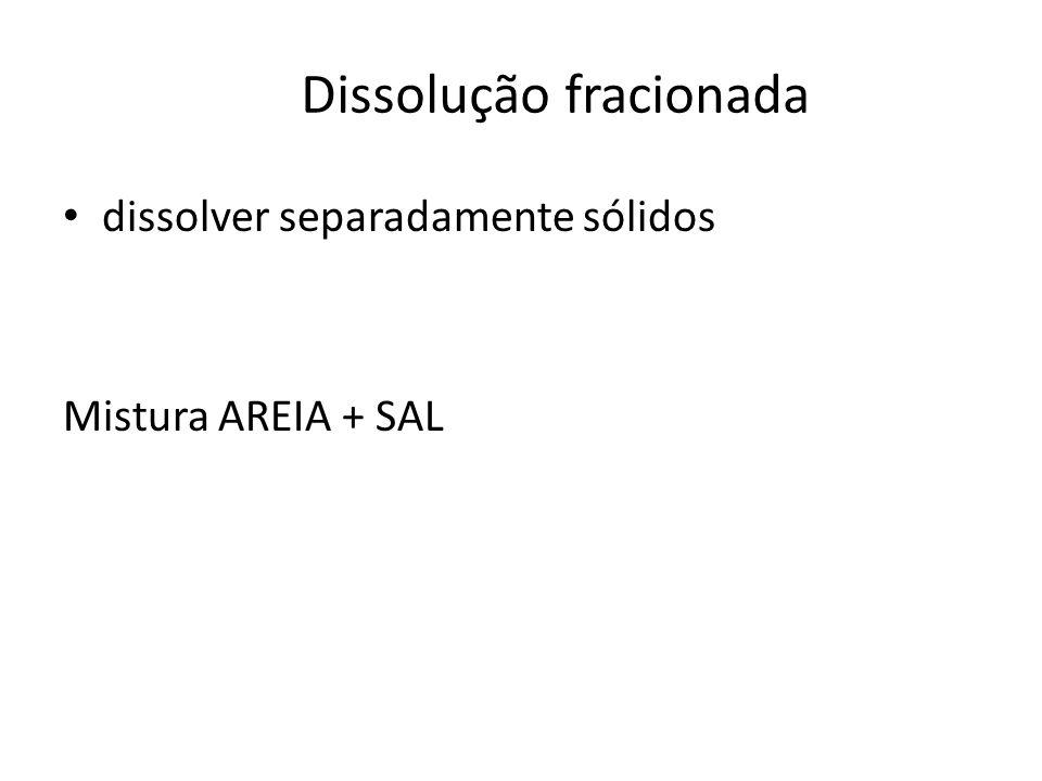 Dissolução fracionada dissolver separadamente sólidos Mistura AREIA + SAL