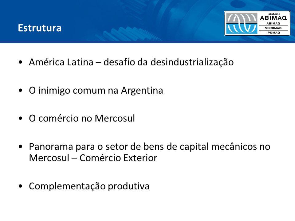 América Latina – desafio da desindustrialização Cadeia metal-mecânica Participação da manufatura na composição do PIB Primarização da pauta Questão cambial