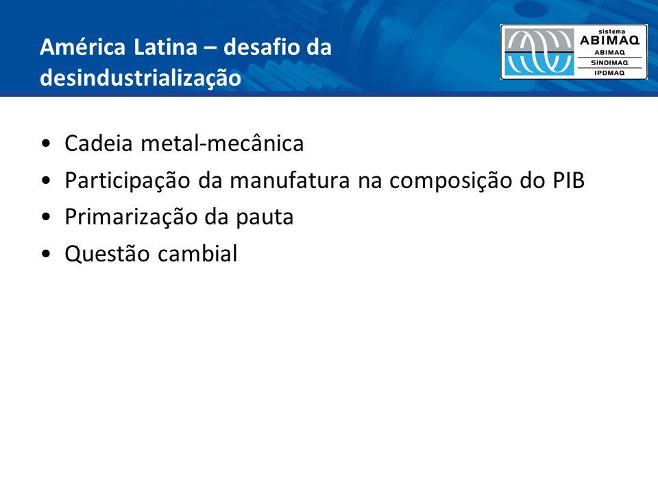 América Latina – desafio da desindustrialização Cadeia metal-mecânica Participação da manufatura na composição do PIB Primarização da pauta Questão ca