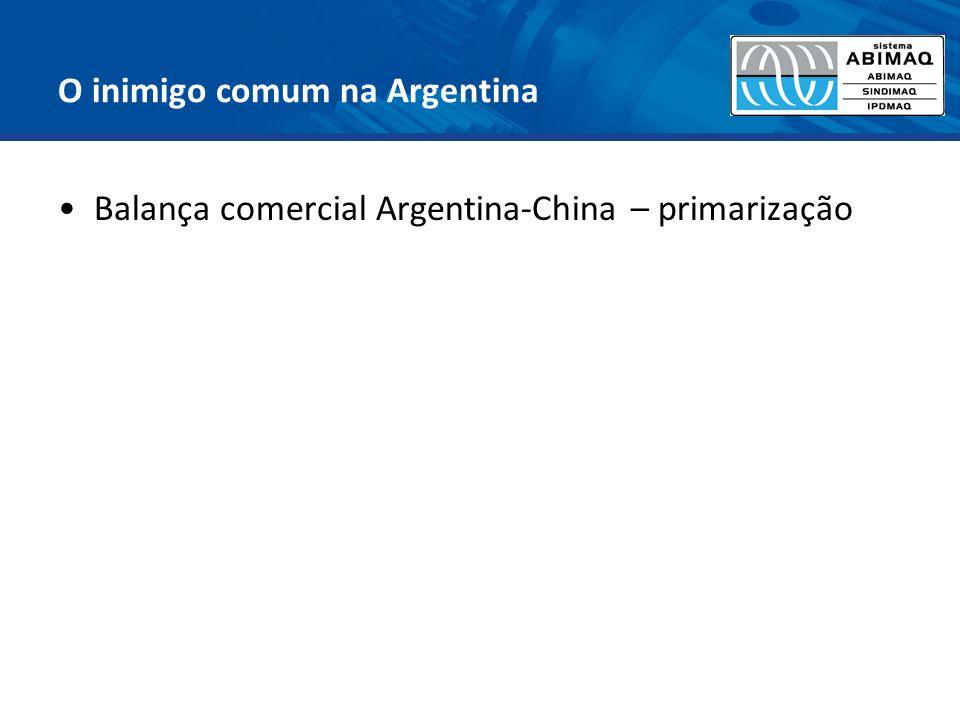 O inimigo comum na Argentina Balança comercial Argentina-China – primarização