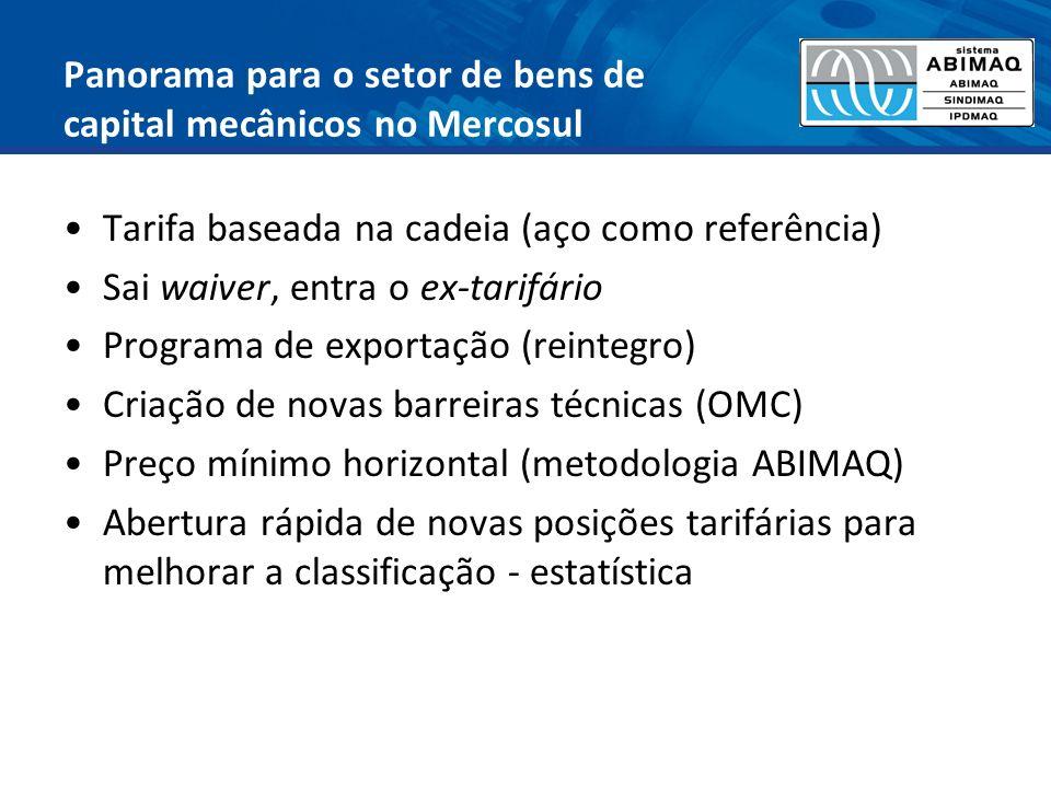 Panorama para o setor de bens de capital mecânicos no Mercosul Tarifa baseada na cadeia (aço como referência) Sai waiver, entra o ex-tarifário Program