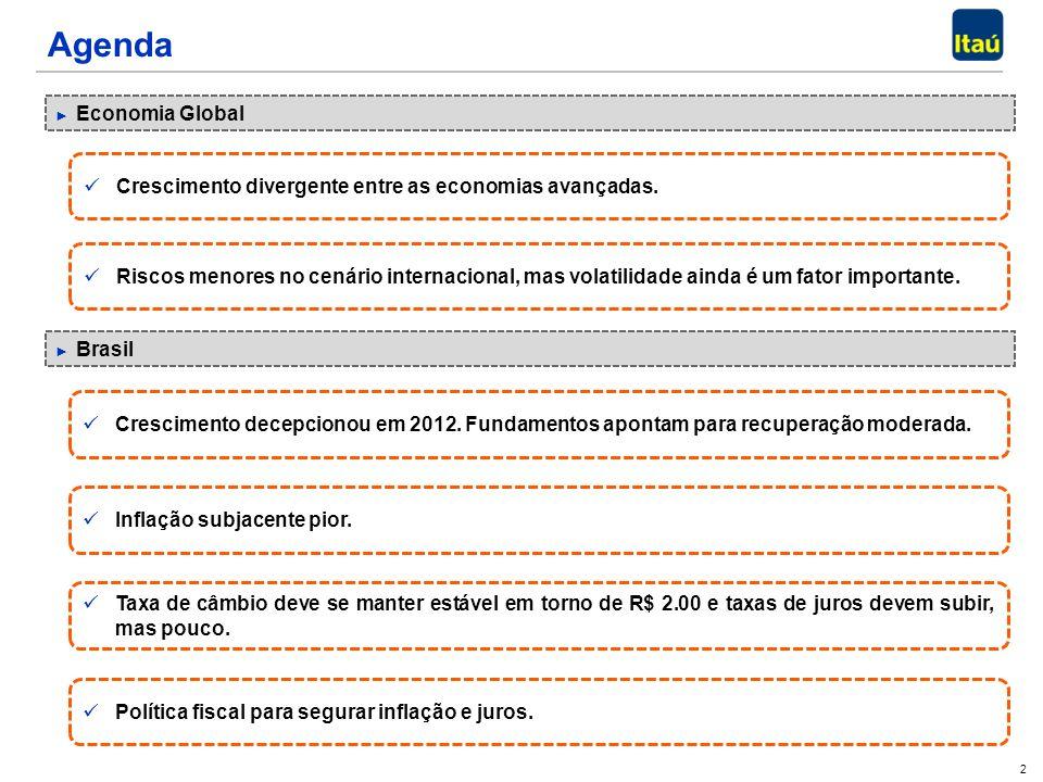 2 Agenda Economia Global Crescimento divergente entre as economias avançadas. Crescimento divergente entre as economias avançadas. Brasil Taxa de câmb