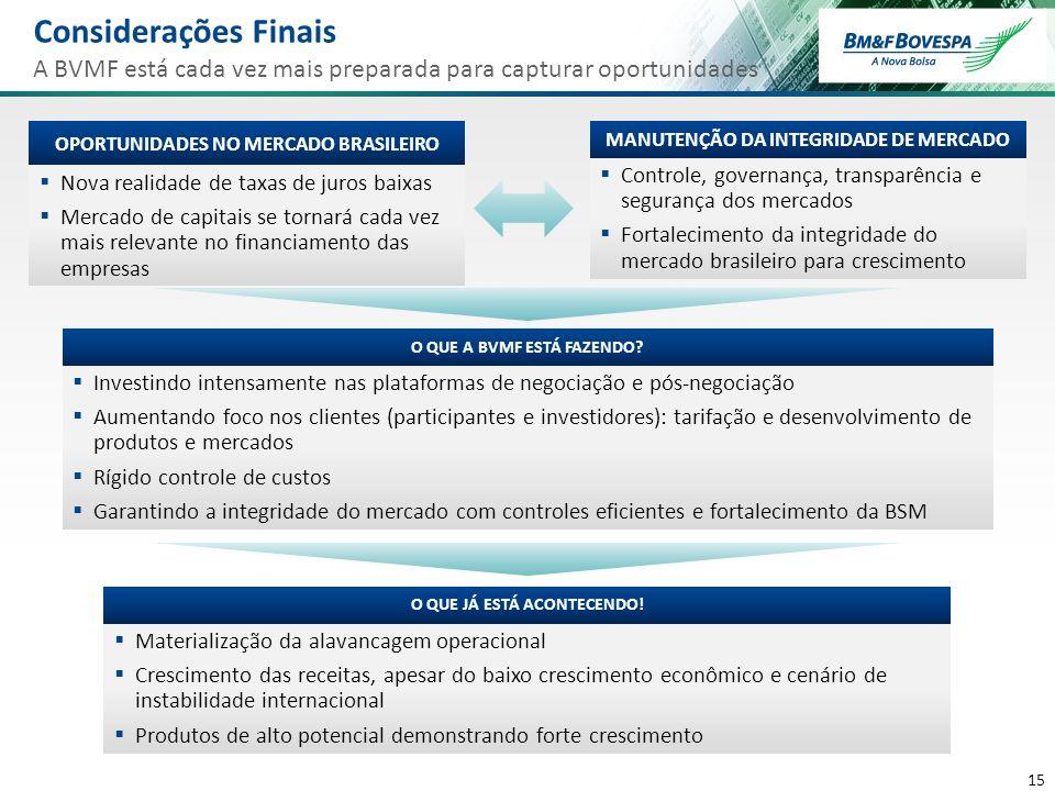 15 Considerações Finais A BVMF está cada vez mais preparada para capturar oportunidades OPORTUNIDADES NO MERCADO BRASILEIRO Nova realidade de taxas de
