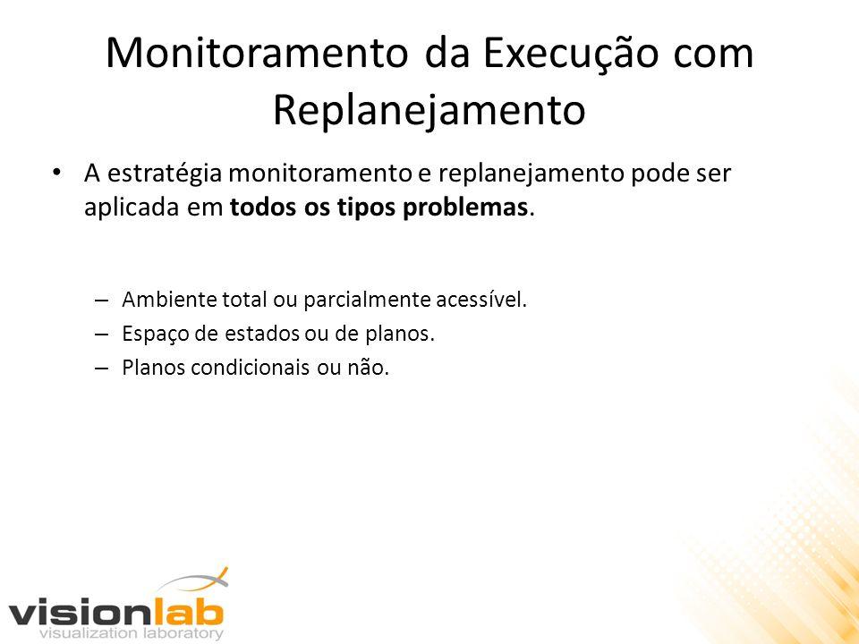 Monitoramento da Execução com Replanejamento A estratégia monitoramento e replanejamento pode ser aplicada em todos os tipos problemas. – Ambiente tot