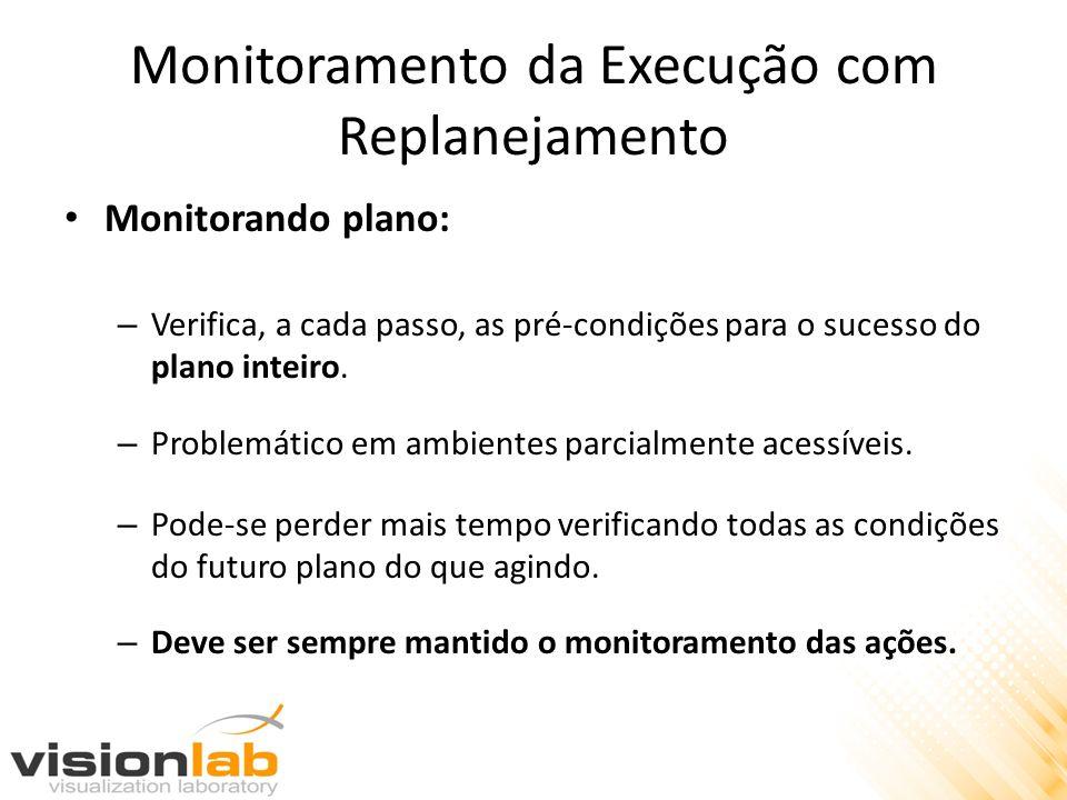 Monitoramento da Execução com Replanejamento Monitorando plano: – Verifica, a cada passo, as pré-condições para o sucesso do plano inteiro. – Problemá