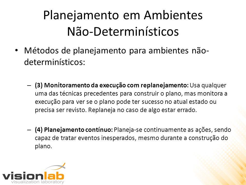 Planejamento em Ambientes Não-Determinísticos Métodos de planejamento para ambientes não- determinísticos: – (3) Monitoramento da execução com replane