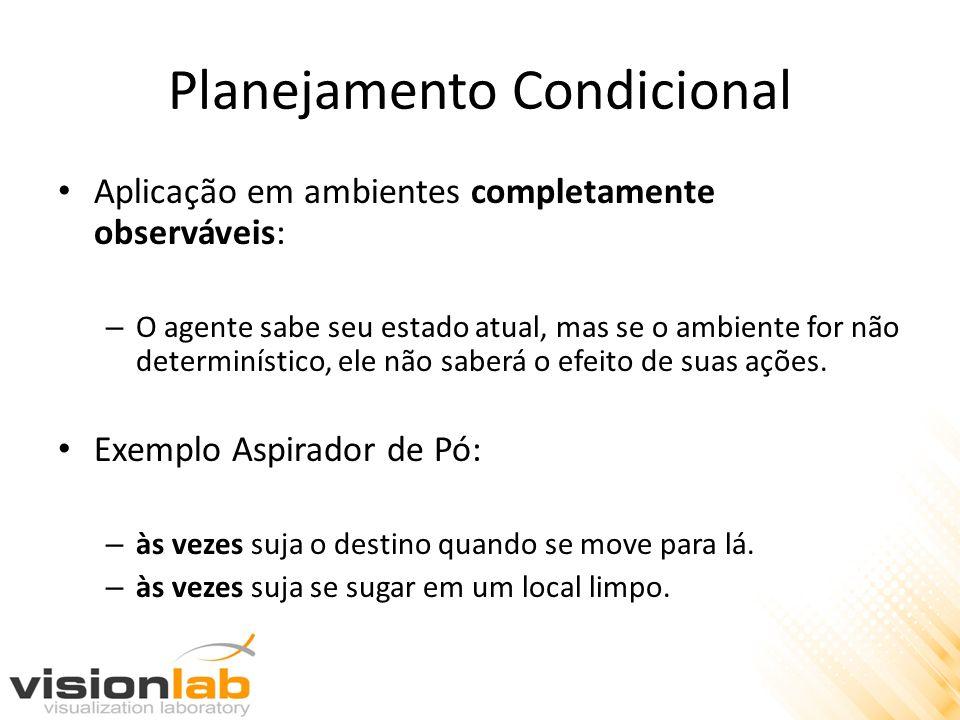 Planejamento Condicional Aplicação em ambientes completamente observáveis: – O agente sabe seu estado atual, mas se o ambiente for não determinístico,