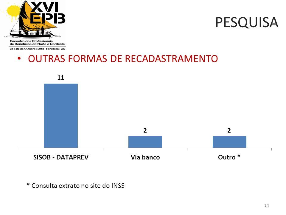 PESQUISA * Consulta extrato no site do INSS 14 OUTRAS FORMAS DE RECADASTRAMENTO