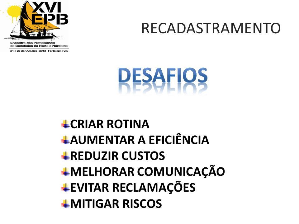 RECADASTRAMENTO CRIAR ROTINA AUMENTAR A EFICIÊNCIA REDUZIR CUSTOS MELHORAR COMUNICAÇÃO EVITAR RECLAMAÇÕES MITIGAR RISCOS