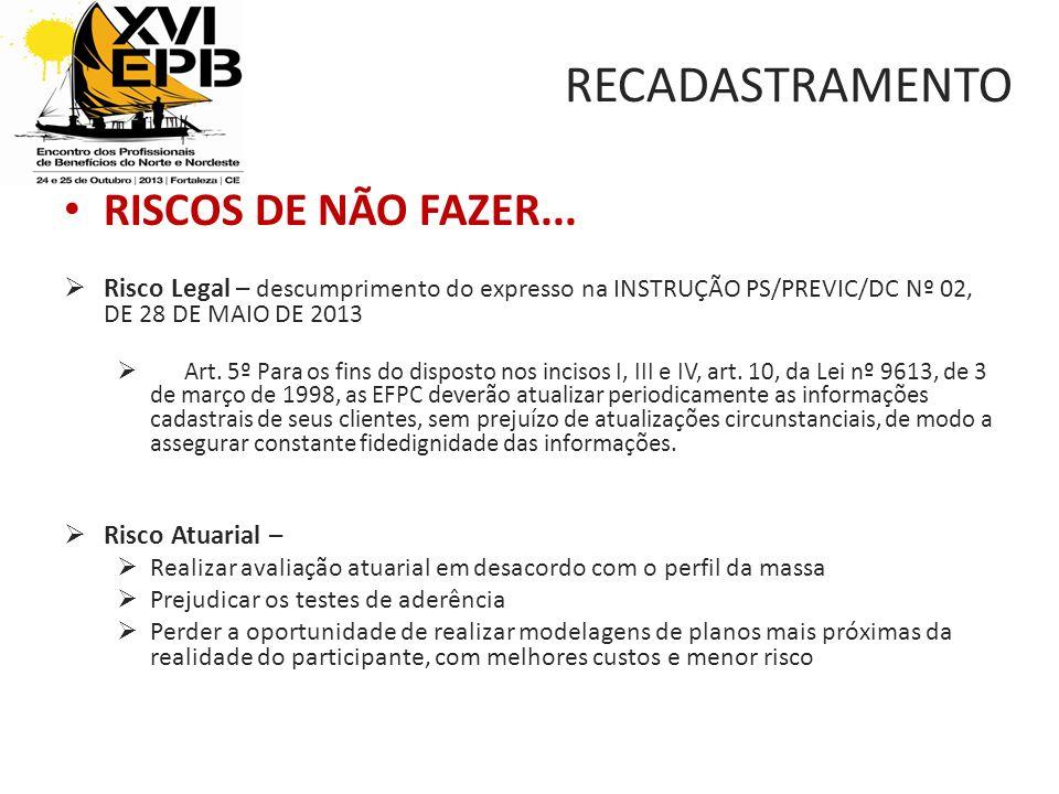 RISCOS DE NÃO FAZER...