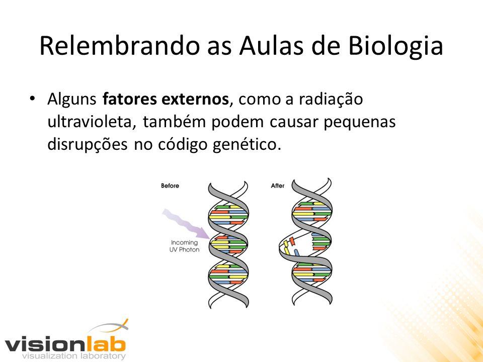 Relembrando as Aulas de Biologia Alguns fatores externos, como a radiação ultravioleta, também podem causar pequenas disrupções no código genético.