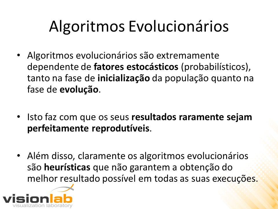 Algoritmos Evolucionários Algoritmos evolucionários são extremamente dependente de fatores estocásticos (probabilísticos), tanto na fase de inicializa