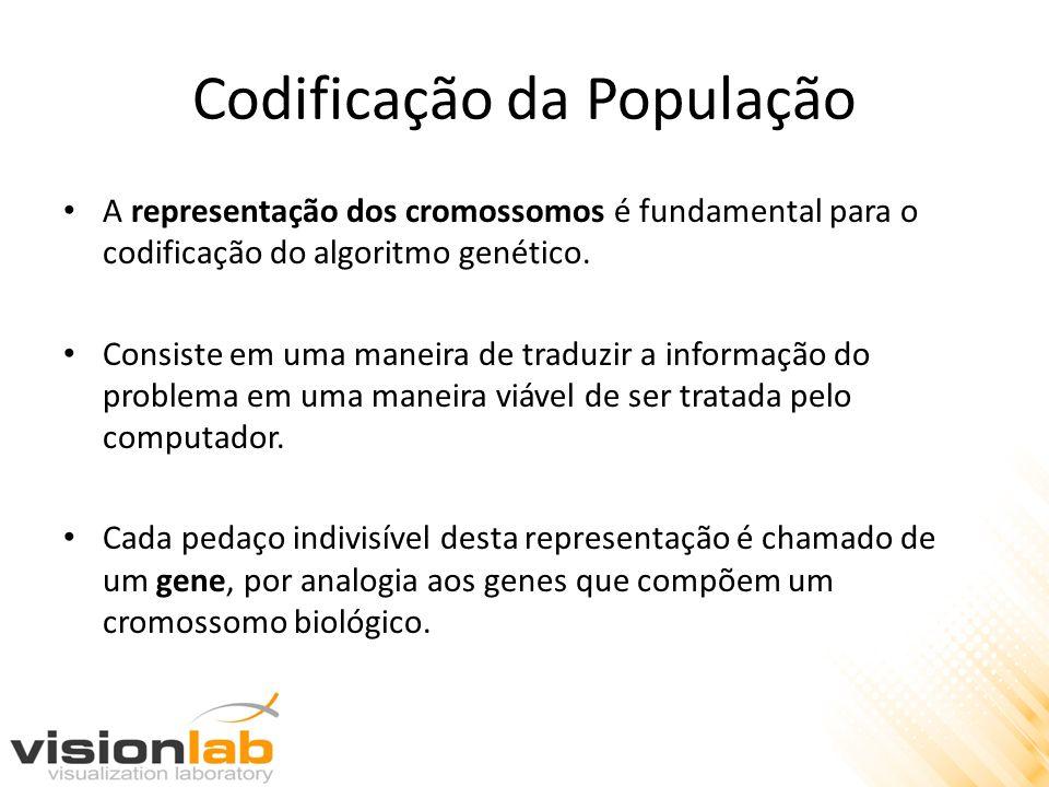Codificação da População A representação dos cromossomos é fundamental para o codificação do algoritmo genético. Consiste em uma maneira de traduzir a