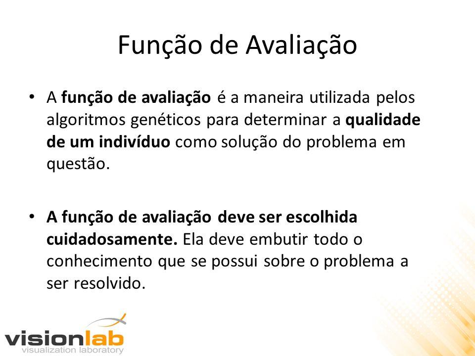 Função de Avaliação A função de avaliação é a maneira utilizada pelos algoritmos genéticos para determinar a qualidade de um indivíduo como solução do