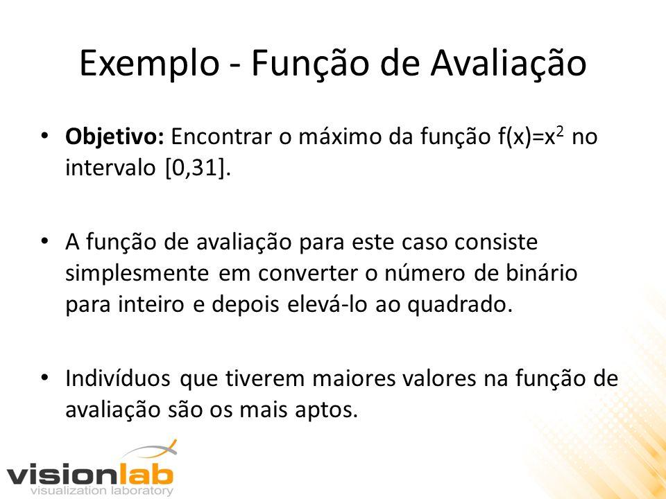 Exemplo - Função de Avaliação Objetivo: Encontrar o máximo da função f(x)=x 2 no intervalo [0,31]. A função de avaliação para este caso consiste simpl