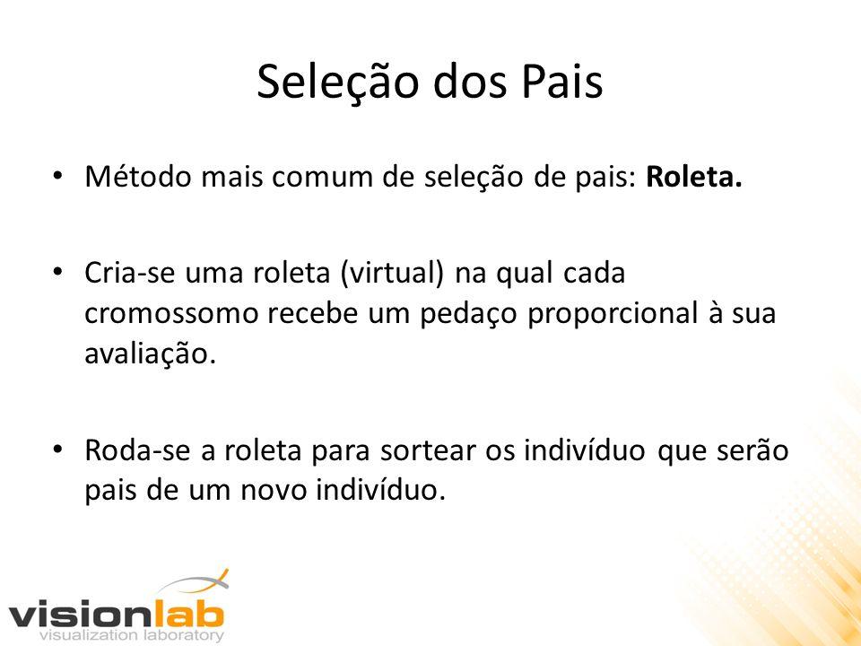 Seleção dos Pais Método mais comum de seleção de pais: Roleta. Cria-se uma roleta (virtual) na qual cada cromossomo recebe um pedaço proporcional à su