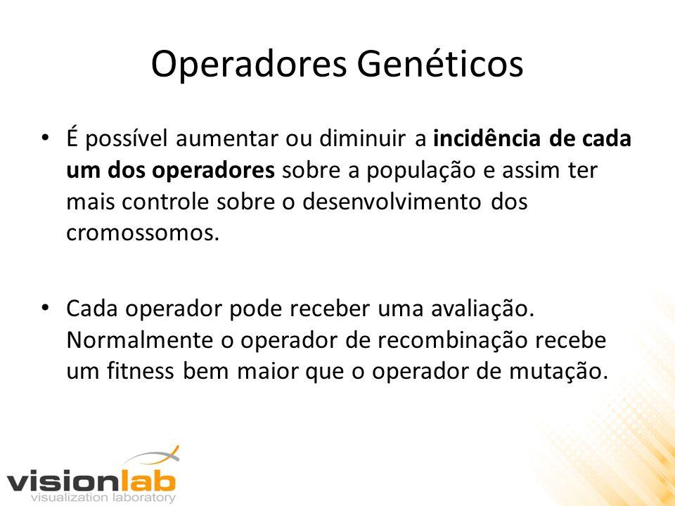 Operadores Genéticos É possível aumentar ou diminuir a incidência de cada um dos operadores sobre a população e assim ter mais controle sobre o desenv