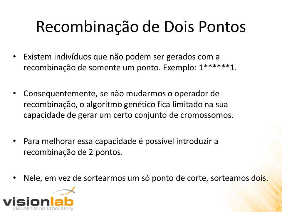 Recombinação de Dois Pontos Existem indivíduos que não podem ser gerados com a recombinação de somente um ponto. Exemplo: 1******1. Consequentemente,