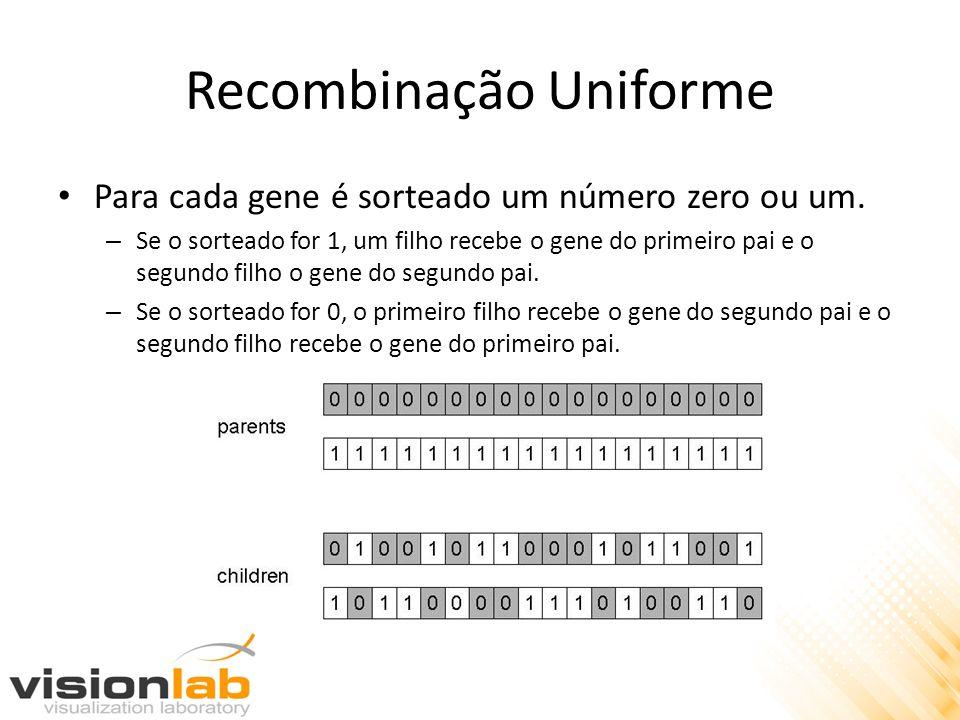 Recombinação Uniforme Para cada gene é sorteado um número zero ou um. – Se o sorteado for 1, um filho recebe o gene do primeiro pai e o segundo filho