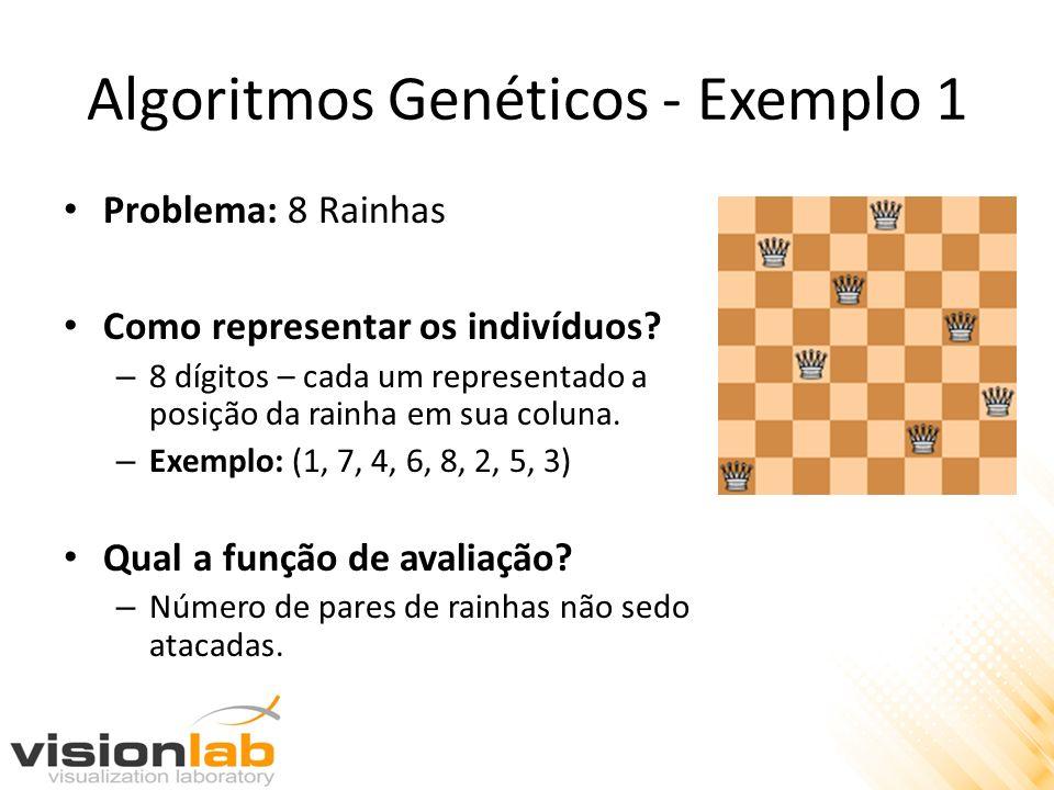 Algoritmos Genéticos - Exemplo 1 Problema: 8 Rainhas Como representar os indivíduos? – 8 dígitos – cada um representado a posição da rainha em sua col