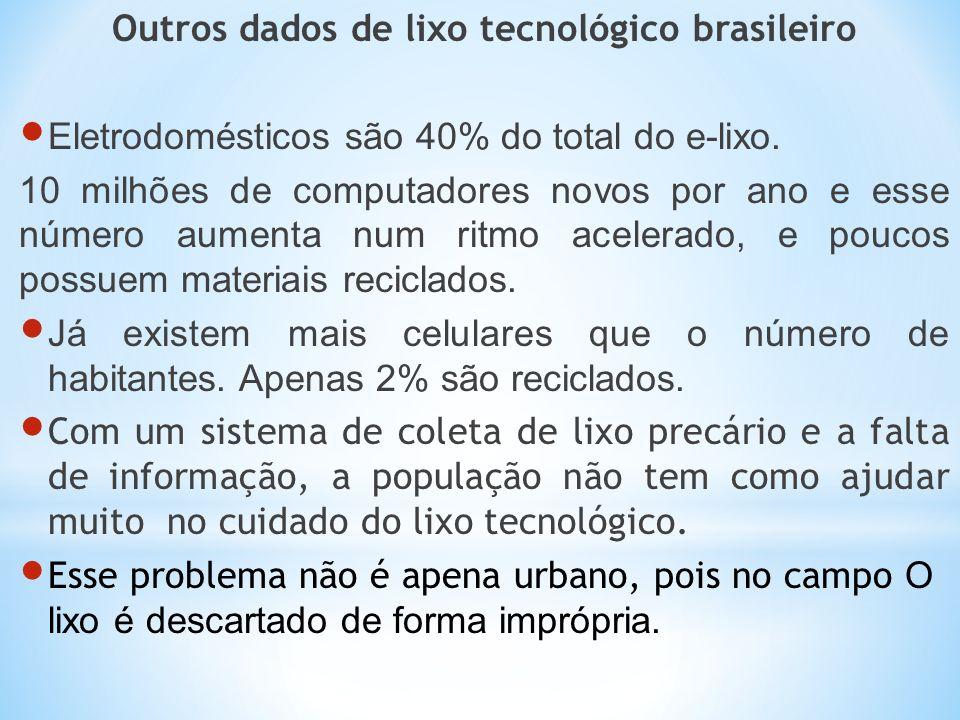 Outros dados de lixo tecnológico brasileiro Eletrodomésticos são 40% do total do e-lixo. 10 milhões de computadores novos por ano e esse número aument