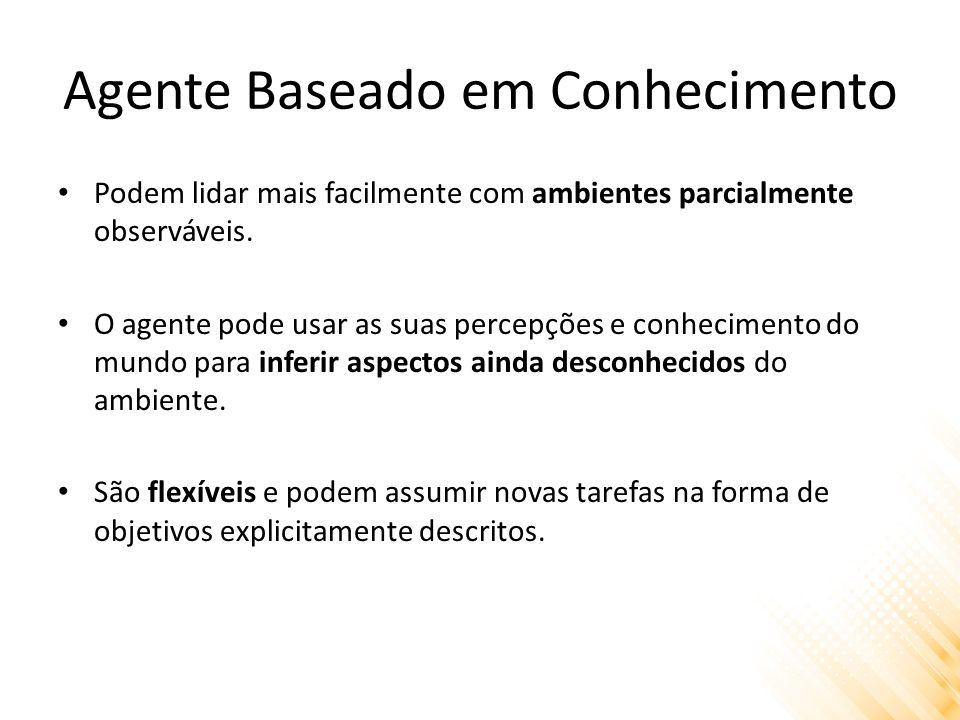 Agente Baseado em Conhecimento O componente central de um agente baseado em conhecimento é sua base de conhecimento.