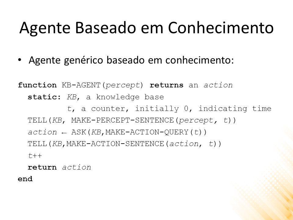 Tipos de Lógica Lógica proposicional: (ou lógica Booleana) lógica que representa a estrutura de sentenças usando conectivos como: e , ou e não.