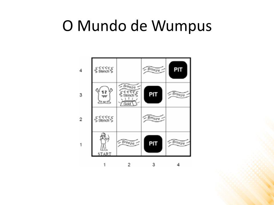 Consequência lógica no Mundo de Wumpus Base de conhecimento: Nada em [1,1]; Brisa em [2,1]; Regras do mundo de Wumpus; Interesse do agente: Saber se os quadrados [1,2], [2,2] e [3,1] contém poços.