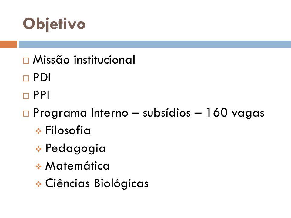 Objetivo Missão institucional PDI PPI Programa Interno – subsídios – 160 vagas Filosofia Pedagogia Matemática Ciências Biológicas