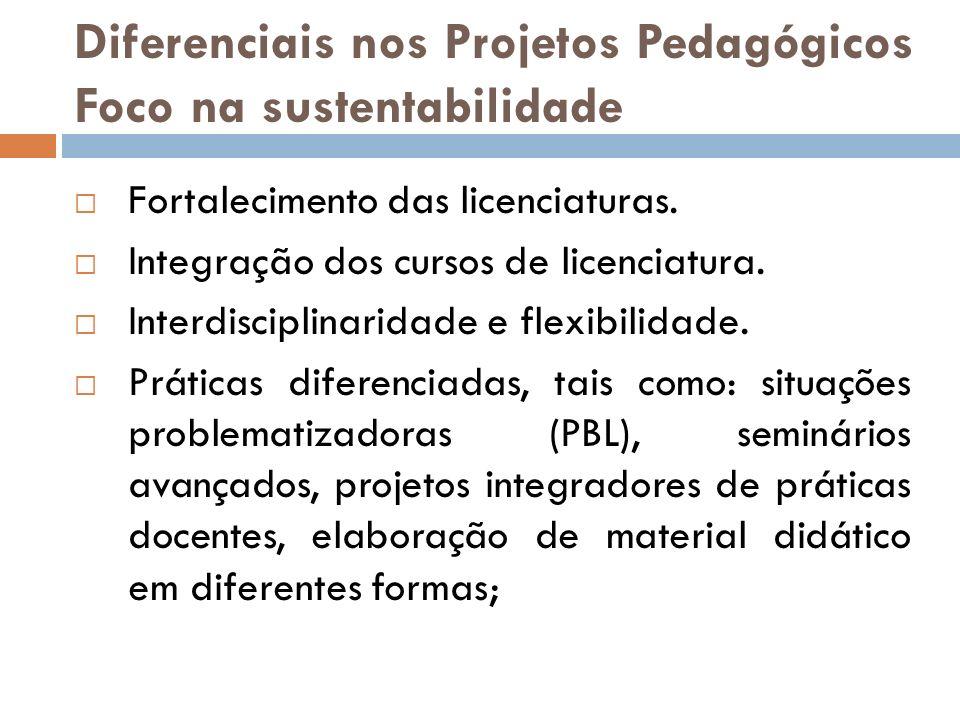 Diferenciais nos Projetos Pedagógicos Foco na sustentabilidade Fortalecimento das licenciaturas. Integração dos cursos de licenciatura. Interdisciplin