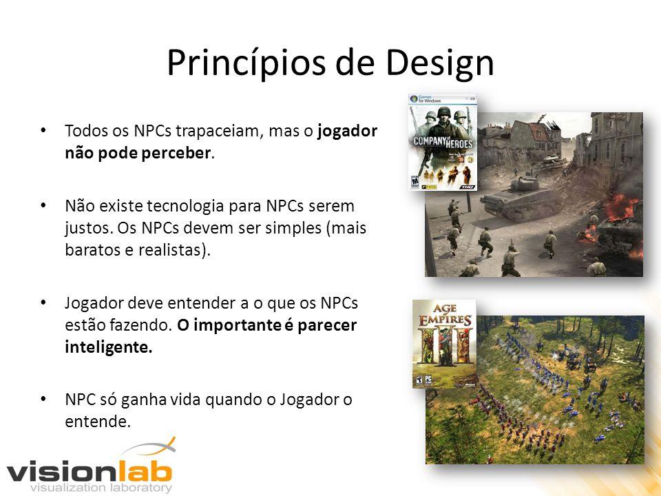 Princípios de Design Todos os NPCs trapaceiam, mas o jogador não pode perceber. Não existe tecnologia para NPCs serem justos. Os NPCs devem ser simple