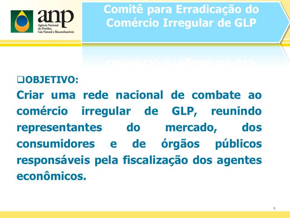 7 OBJETIVO: Criar uma rede nacional de combate ao comércio irregular de GLP, reunindo representantes do mercado, dos consumidores e de órgãos públicos