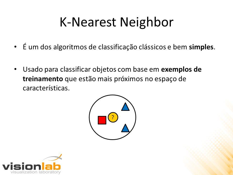 K-Nearest Neighbor Para utilizar o KNN é necessário: – (1) Um conjunto de exemplos de treinamento.