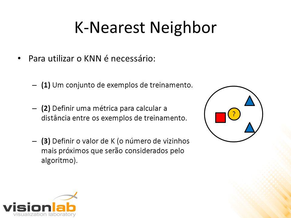 K-Nearest Neighbor Classificar um exemplo desconhecido com o algoritmo KNN consiste em: – (1) Calcular a distância entre o exemplo desconhecido e o outros exemplos do conjunto de treinamento.